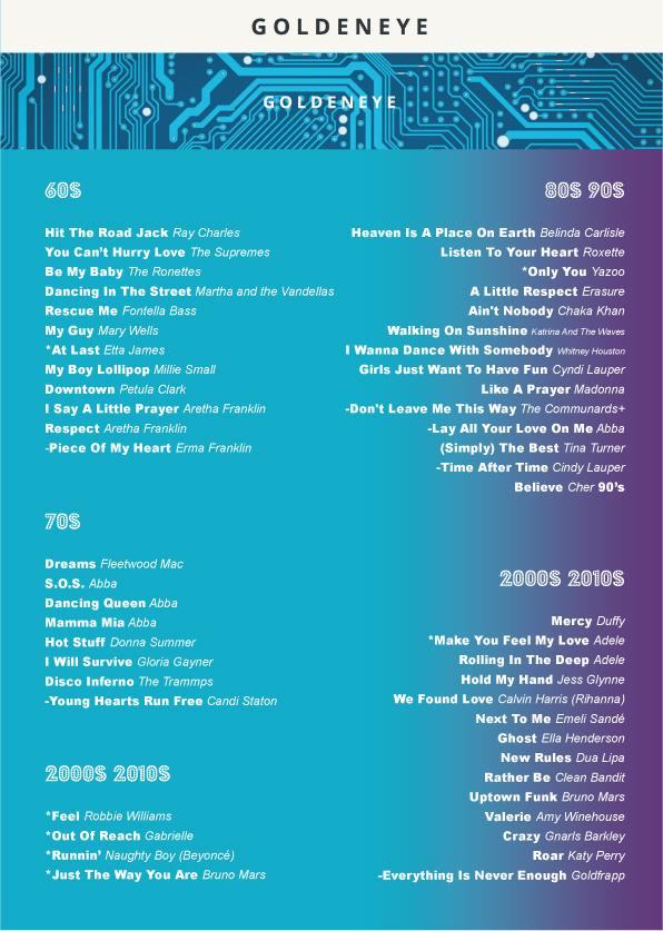 GOLDENEYE setlist-01